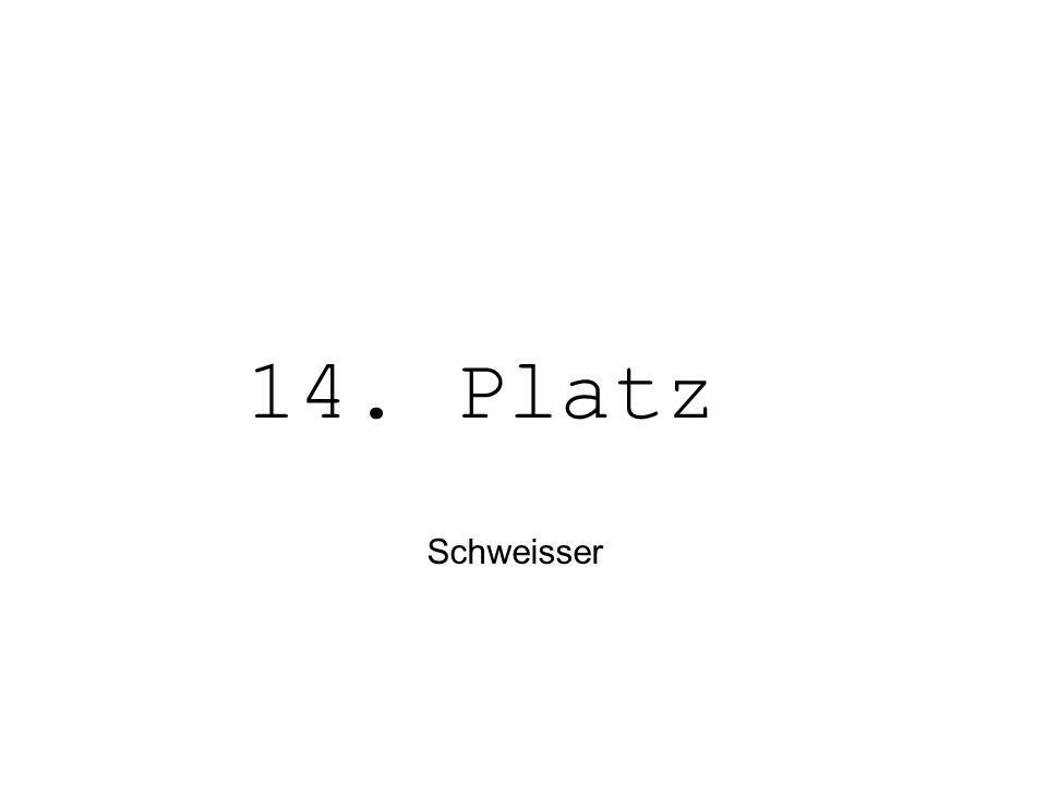 14. Platz Schweisser