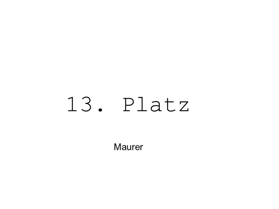 13. Platz Maurer