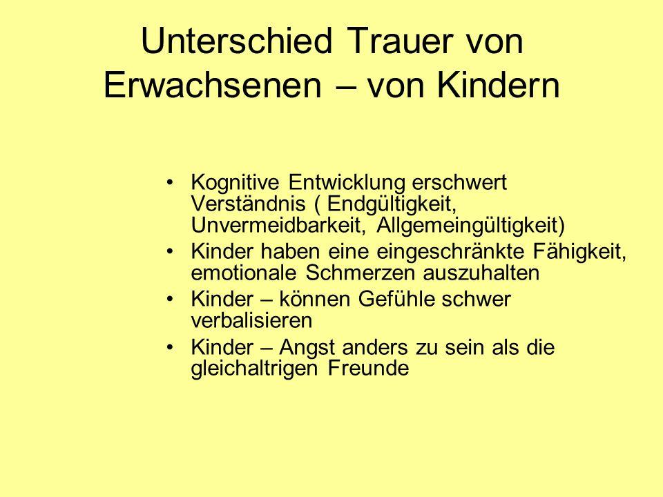 Unterschied Trauer von Erwachsenen – von Kindern Kognitive Entwicklung erschwert Verständnis ( Endgültigkeit, Unvermeidbarkeit, Allgemeingültigkeit) K