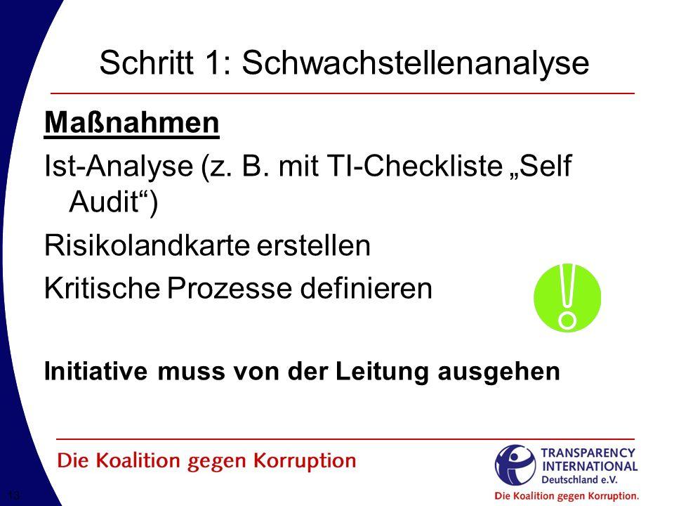 13 Schritt 1: Schwachstellenanalyse Maßnahmen Ist-Analyse (z.