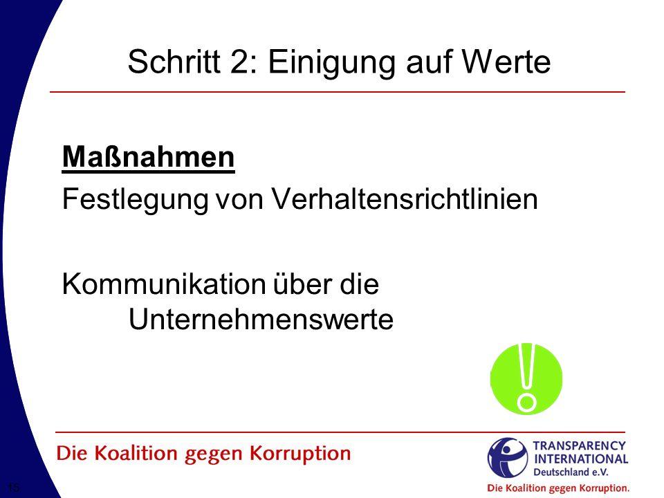 15 Schritt 2: Einigung auf Werte Maßnahmen Festlegung von Verhaltensrichtlinien Kommunikation über die Unternehmenswerte Werte müssen gelebt werden
