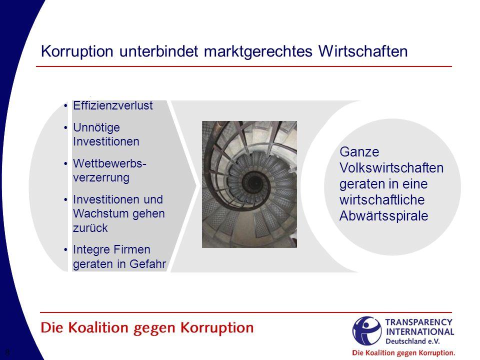 99 Der Weg aus der Korruption .