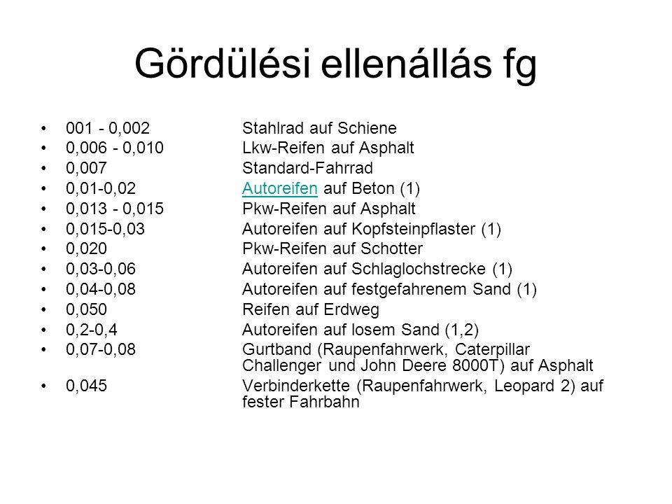 Gördülési ellenállás fg 001 - 0,002Stahlrad auf Schiene 0,006 - 0,010Lkw-Reifen auf Asphalt 0,007Standard-Fahrrad 0,01-0,02Autoreifen auf Beton (1)Aut
