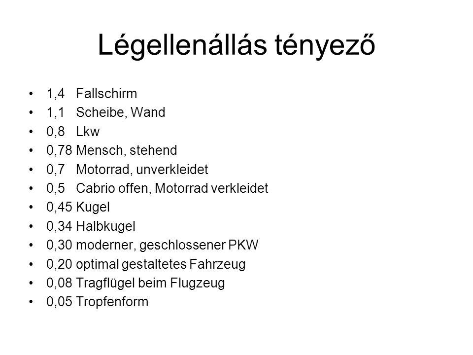 Légellenállás tényező 1,4Fallschirm 1,1Scheibe, Wand 0,8Lkw 0,78Mensch, stehend 0,7Motorrad, unverkleidet 0,5Cabrio offen, Motorrad verkleidet 0,45Kug