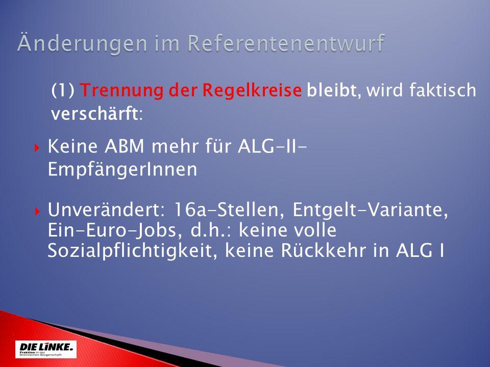 Keine ABM mehr für ALG-II- EmpfängerInnen (1) Trennung der Regelkreise bleibt, wird faktisch verschärft: Unverändert: 16a-Stellen, Entgelt-Variante, E