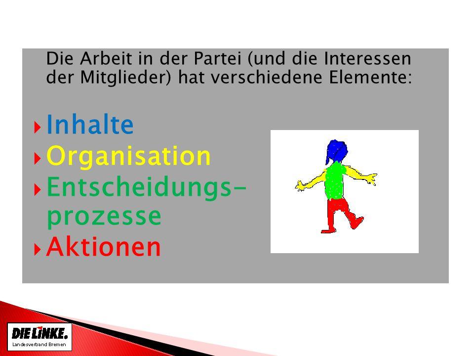 Die Arbeit in der Partei (und die Interessen der Mitglieder) hat verschiedene Elemente: Inhalte Organisation Entscheidungs- prozesse Aktionen