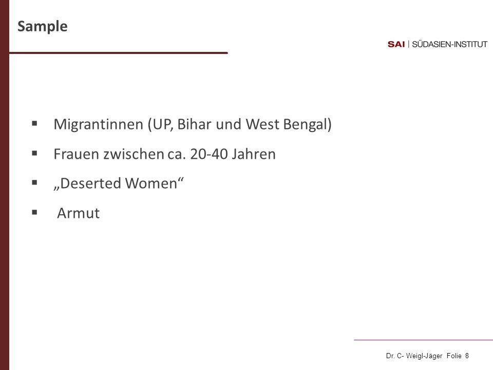 Dr. C- Weigl-Jäger Folie 8 Sample Migrantinnen (UP, Bihar und West Bengal) Frauen zwischen ca. 20-40 Jahren Deserted Women Armut