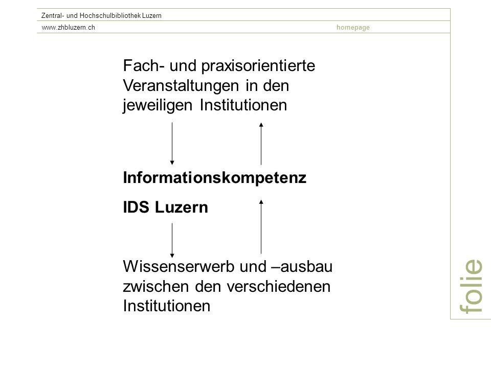 folie Zentral- und Hochschulbibliothek Luzern www.zhbluzern.chhomepage Informationskompetenz IDS Luzern Fach- und praxisorientierte Veranstaltungen in