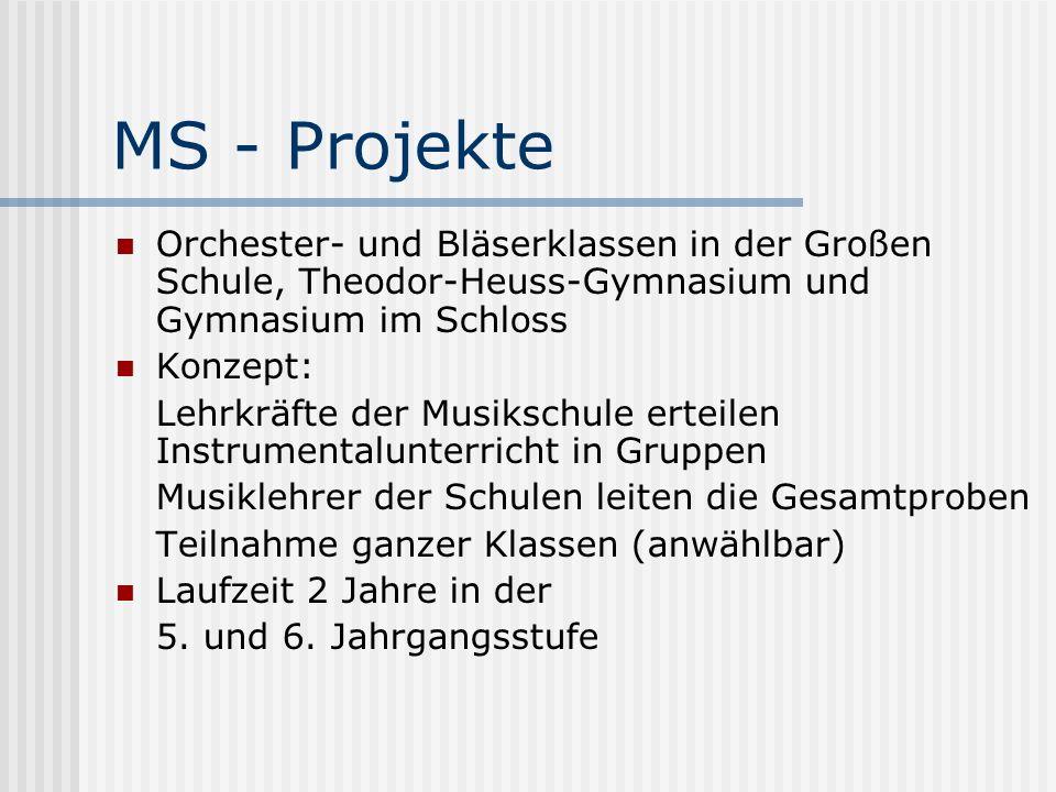 MS - Projekte Kooperationen im Bereich Ganztagsangebote Grundschulen: Cramme, Wilhelm-Busch HRS: Remlingen, Schöppenstedt, Sickte, Wilhelm-Raabe RS: Leibniz IGS: Wallstr.