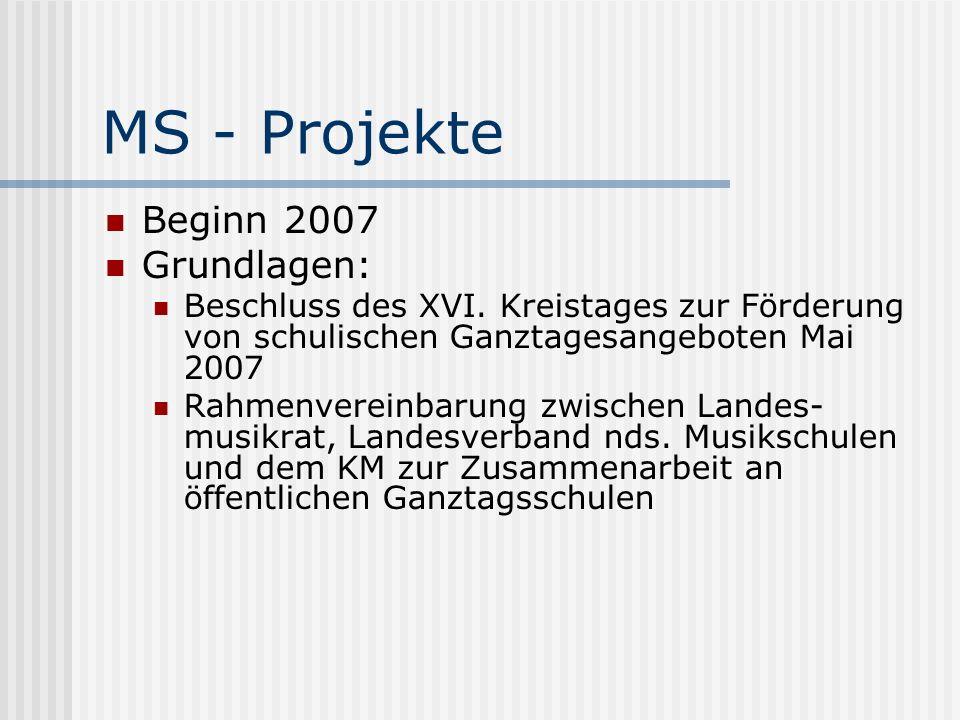 MS - Projekte Musikalisierungsprogramm Wir machen die Musik (seit 2009) Partner im Schuljahr 2011/2012: Kitas: Karlstr., St.