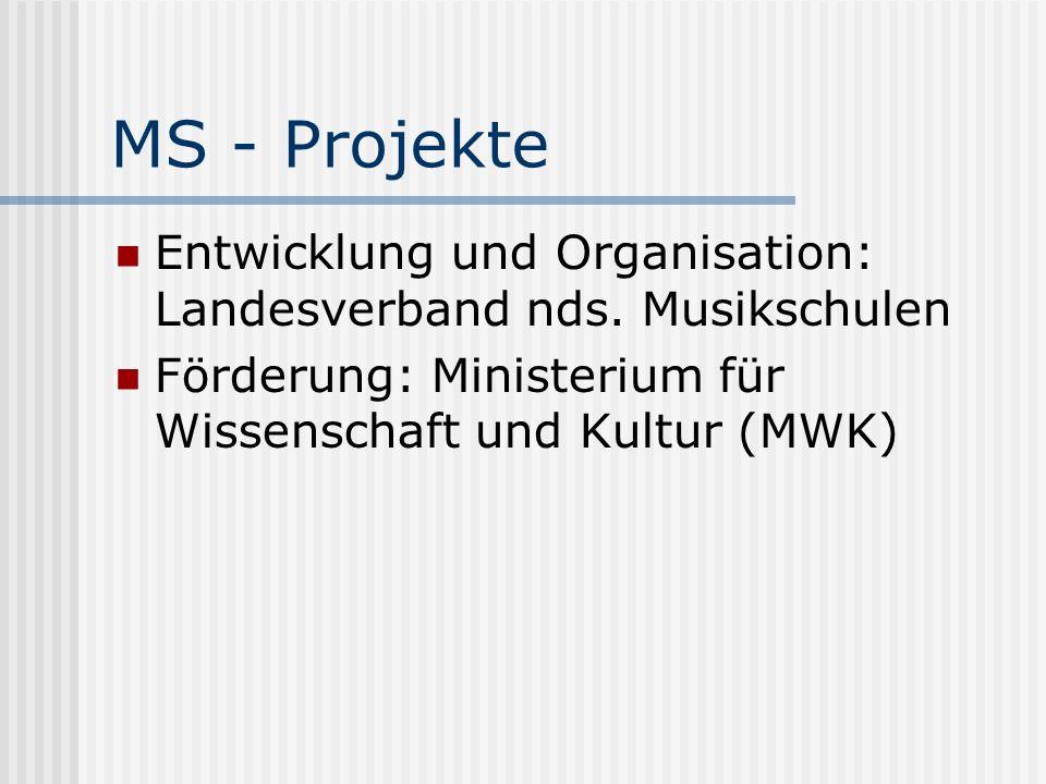 MS - Projekte Entwicklung und Organisation: Landesverband nds.