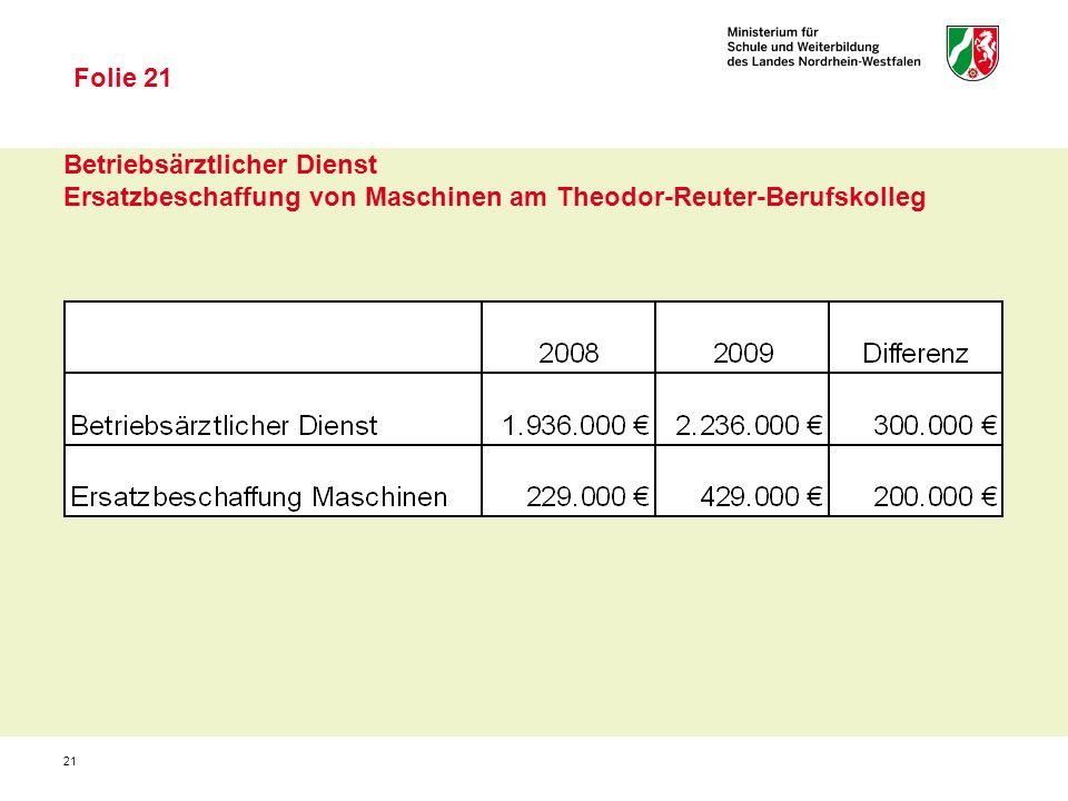21 Betriebsärztlicher Dienst Ersatzbeschaffung von Maschinen am Theodor-Reuter-Berufskolleg Folie 21