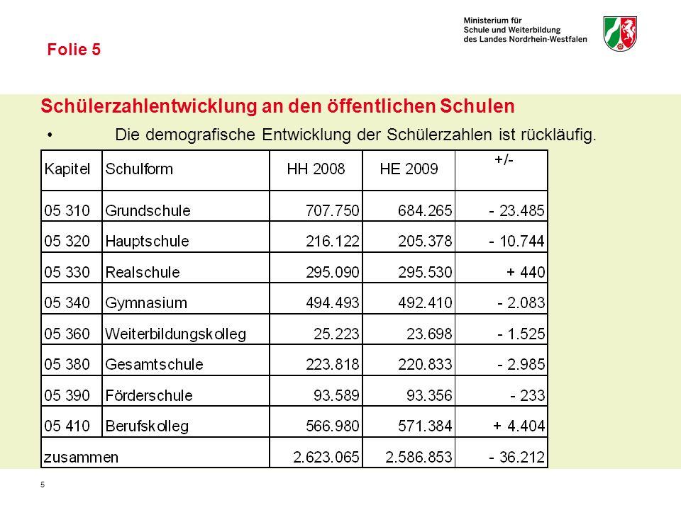 16 Einstellungen in den Vorbereitungsdienst Die Zahl der Stellen für Lehramtsanwärter steigt insgesamt noch einmal um 316 auf 16.322.