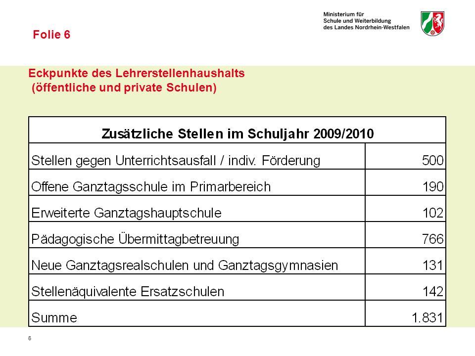 7 Stellenentwicklung 2005 bis 2009 (öffentliche und private Schulen) Folie 7