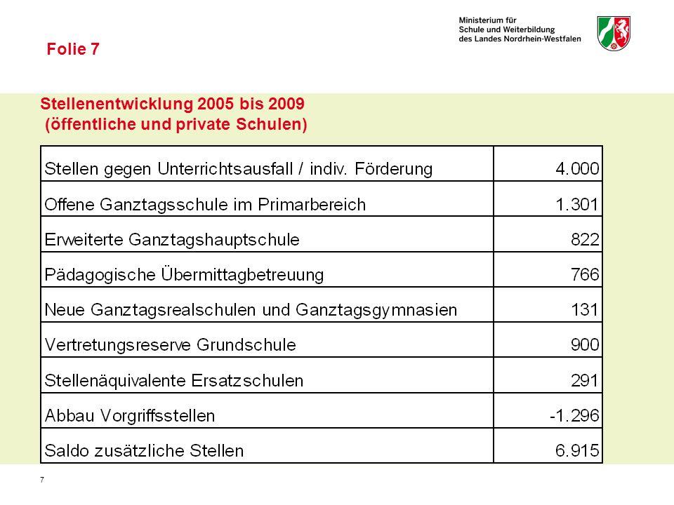 8 Stellenentwicklung und Demografie 2005 bis 2009 (öffentliche und private Schulen) Folie 8