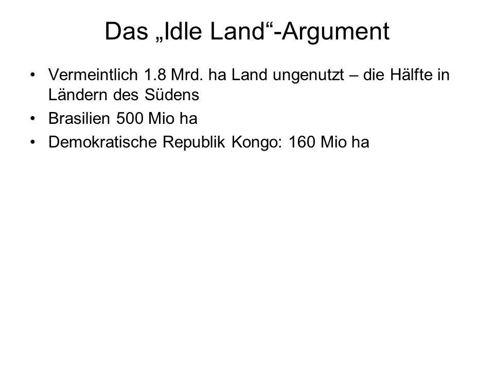Das Idle Land-Argument Vermeintlich 1.8 Mrd. ha Land ungenutzt – die Hälfte in Ländern des Südens Brasilien 500 Mio ha Demokratische Republik Kongo: 1