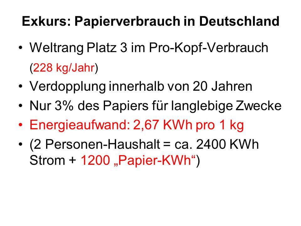 Exkurs: Papierverbrauch in Deutschland Weltrang Platz 3 im Pro-Kopf-Verbrauch (228 kg/Jahr) Verdopplung innerhalb von 20 Jahren Nur 3% des Papiers für