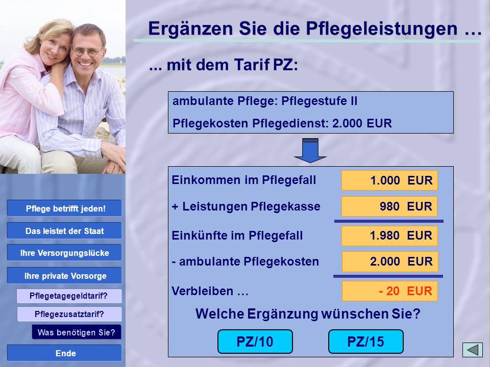 Ende Ihre private Vorsorge Ihre Versorgungslücke Das leistet der Staat Pflege betrifft jeden! Pflegetagegeldtarif? 1.000 EUR 1.980 EUR 980 EUR 2.000 E