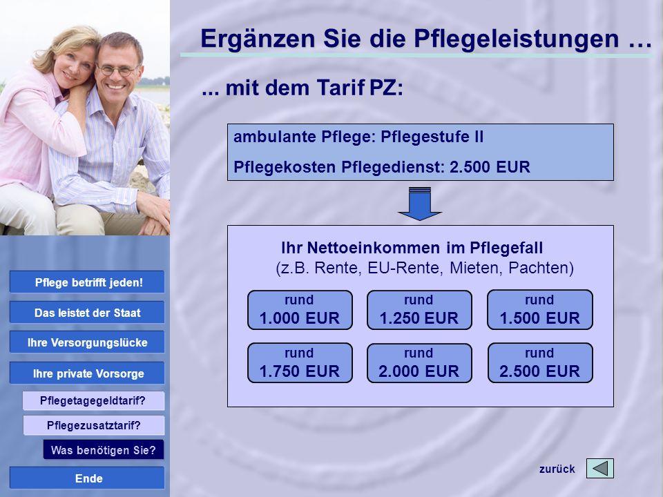 Ende Ihre private Vorsorge Ihre Versorgungslücke Das leistet der Staat Pflege betrifft jeden! Pflegetagegeldtarif? rund 1.000 EUR Ihr Nettoeinkommen i