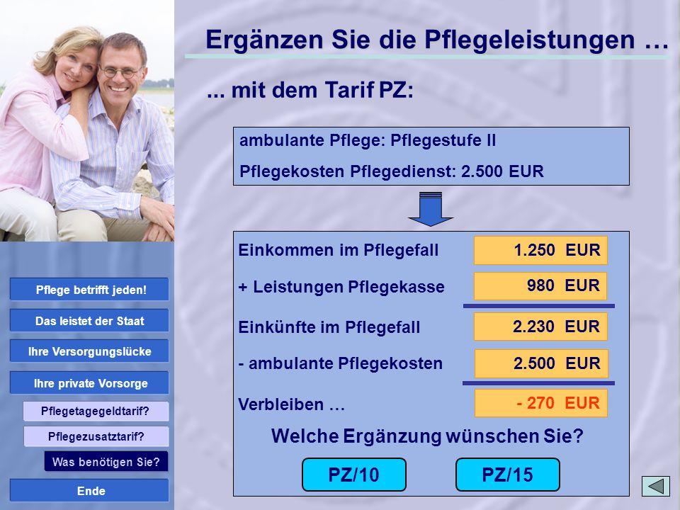 Ende Ihre private Vorsorge Ihre Versorgungslücke Das leistet der Staat Pflege betrifft jeden! Pflegetagegeldtarif? 1.250 EUR 2.230 EUR 980 EUR 2.500 E