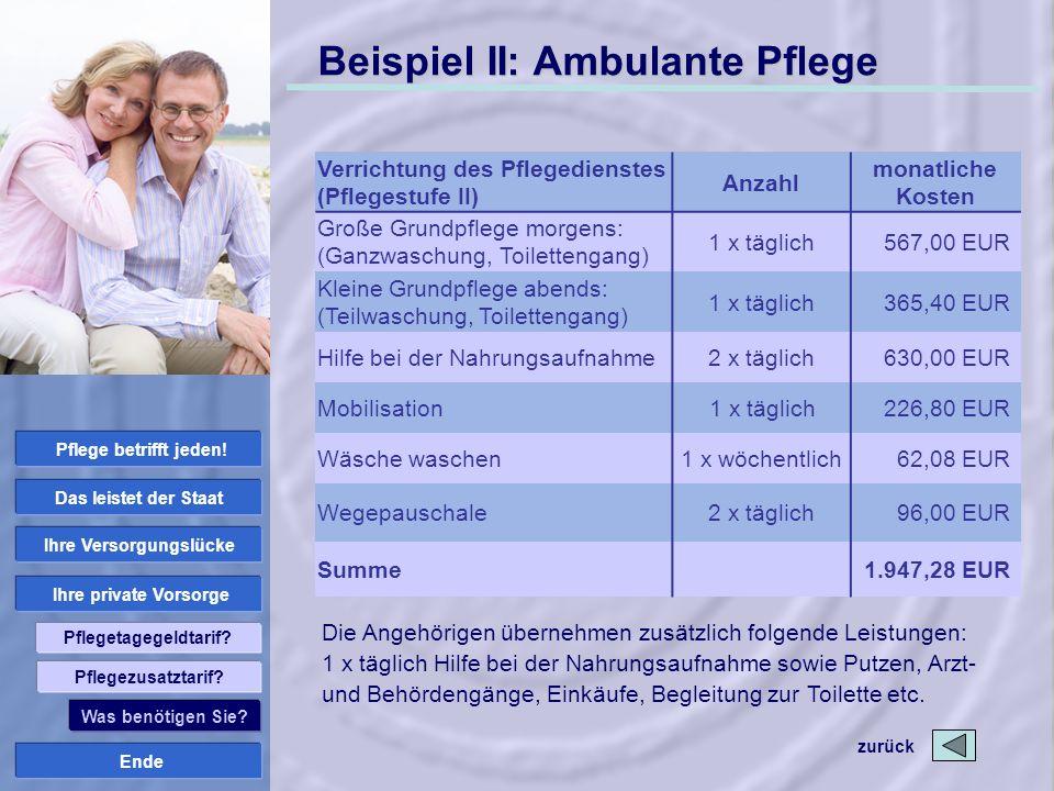 Ende Ihre private Vorsorge Ihre Versorgungslücke Das leistet der Staat Pflege betrifft jeden! Pflegetagegeldtarif? Beispiel II: Ambulante Pflege zurüc