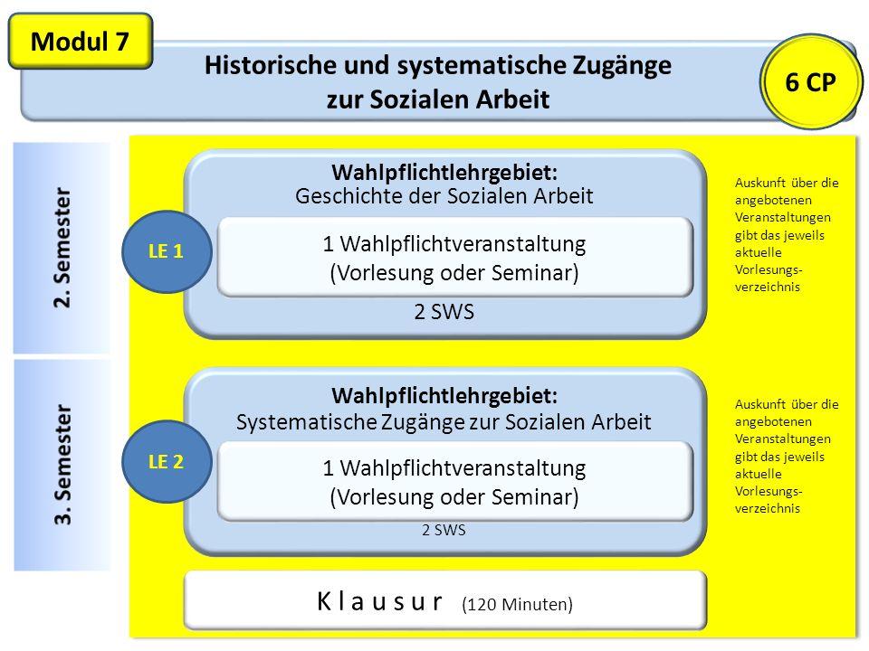 Historische und systematische Zugänge zur Sozialen Arbeit Modul 7 Wahlpflichtlehrgebiet: Geschichte der Sozialen Arbeit 2 SWS K l a u s u r (120 Minut