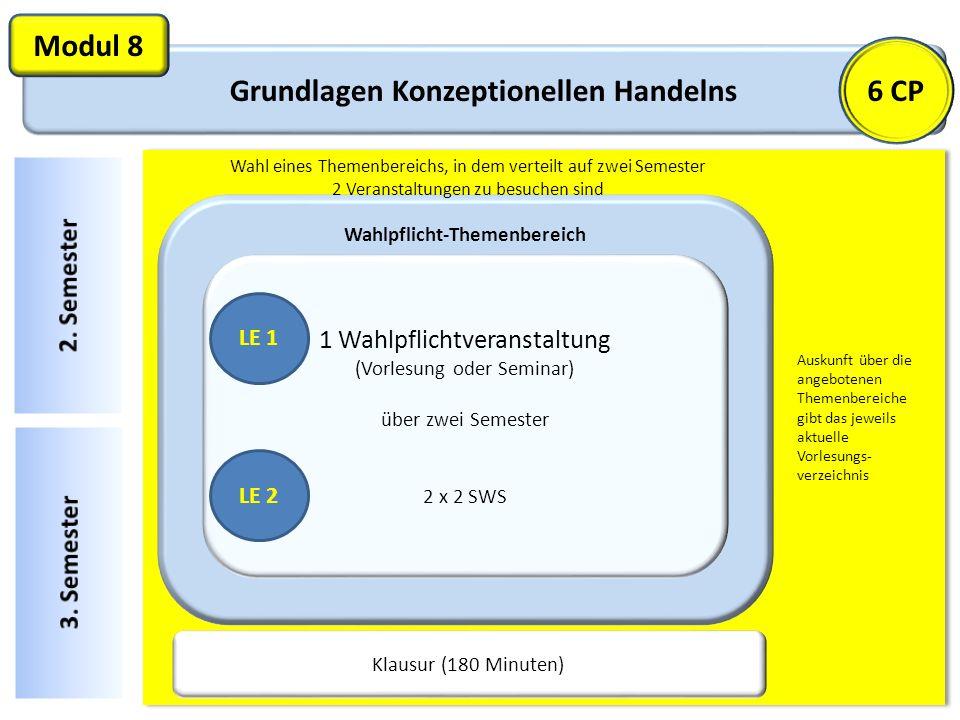 Grundlagen Konzeptionellen Handelns Modul 8 Wahlpflicht-Themenbereich Klausur (180 Minuten) Wahl eines Themenbereichs, in dem verteilt auf zwei Semest