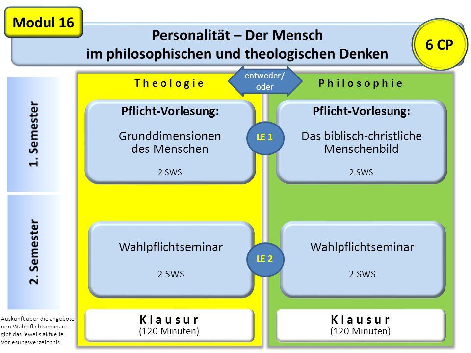 P h i l o s o p h i eT h e o l o g i e Personalität – Der Mensch im philosophischen und theologischen Denken Modul 16 Pflicht-Vorlesung: Grunddimensio