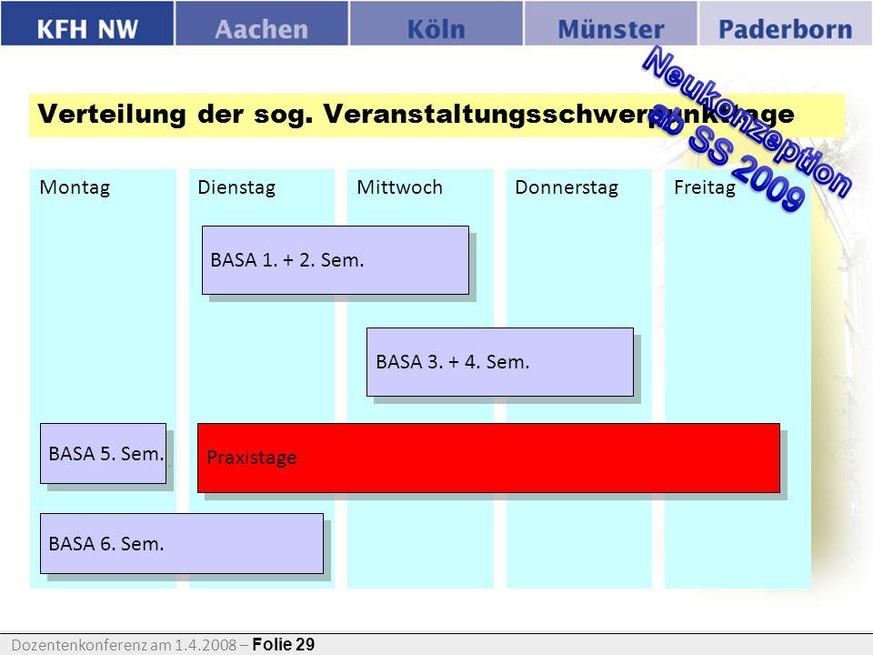 Dozentenkonferenz am 1.4.2008 – Folie 29 Folie Verteilung der sog. Veranstaltungsschwerpunkttage MontagDienstagMittwochDonnerstagFreitag BASA 1. + 2.