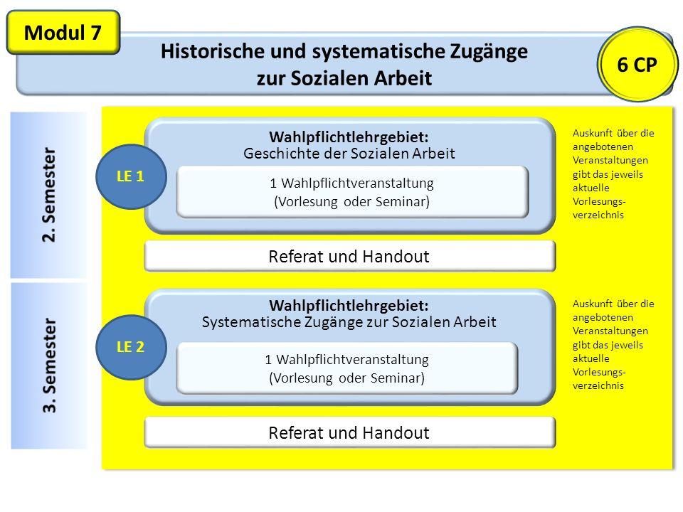 Historische und systematische Zugänge zur Sozialen Arbeit Modul 7 Wahlpflichtlehrgebiet: Geschichte der Sozialen Arbeit 2 SWS Referat und Handout LE 1