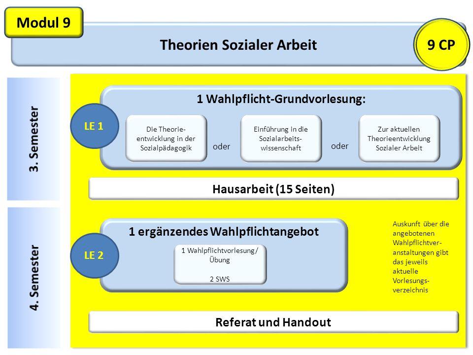 Theorien Sozialer Arbeit Modul 9 1 Wahlpflicht-Grundvorlesung: 2 SWS LE 1 Die Theorie- entwicklung in der Sozialpädagogik Einführung in die Sozialarbe