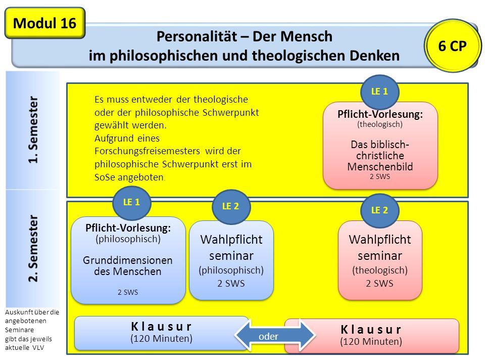 Personalität – Der Mensch im philosophischen und theologischen Denken Modul 16 Pflicht-Vorlesung: (philosophisch) Grunddimensionen des Menschen 2 SWS