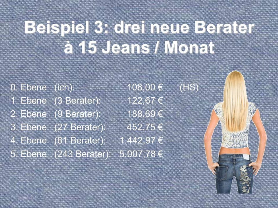 Beispiel 3: drei neue Berater à 15 Jeans / Monat 0. Ebene(ich):108,00 (HS) 1. Ebene(3 Berater):122,67 2. Ebene(9 Berater):188,69 3. Ebene(27 Berater):