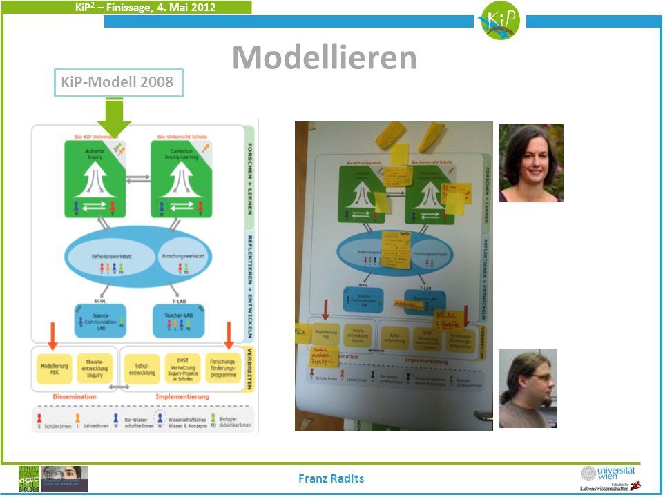 KiP 2 – Finissage, 4. Mai 2012 Modellieren KiP-Modell 2008 Franz Radits