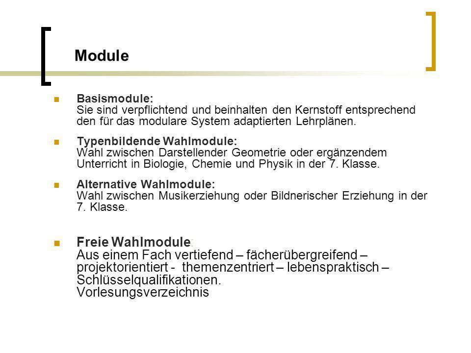 Module Basismodule: Sie sind verpflichtend und beinhalten den Kernstoff entsprechend den für das modulare System adaptierten Lehrplänen.