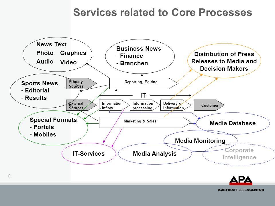 7 Organigramm Strukturierung nach Geschäftsfeldern Die APA-Gruppe ist nach Divisionen und Zentralbereichen strukturiert.