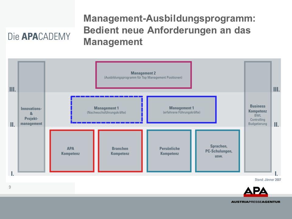 9 Management-Ausbildungsprogramm: Bedient neue Anforderungen an das Management