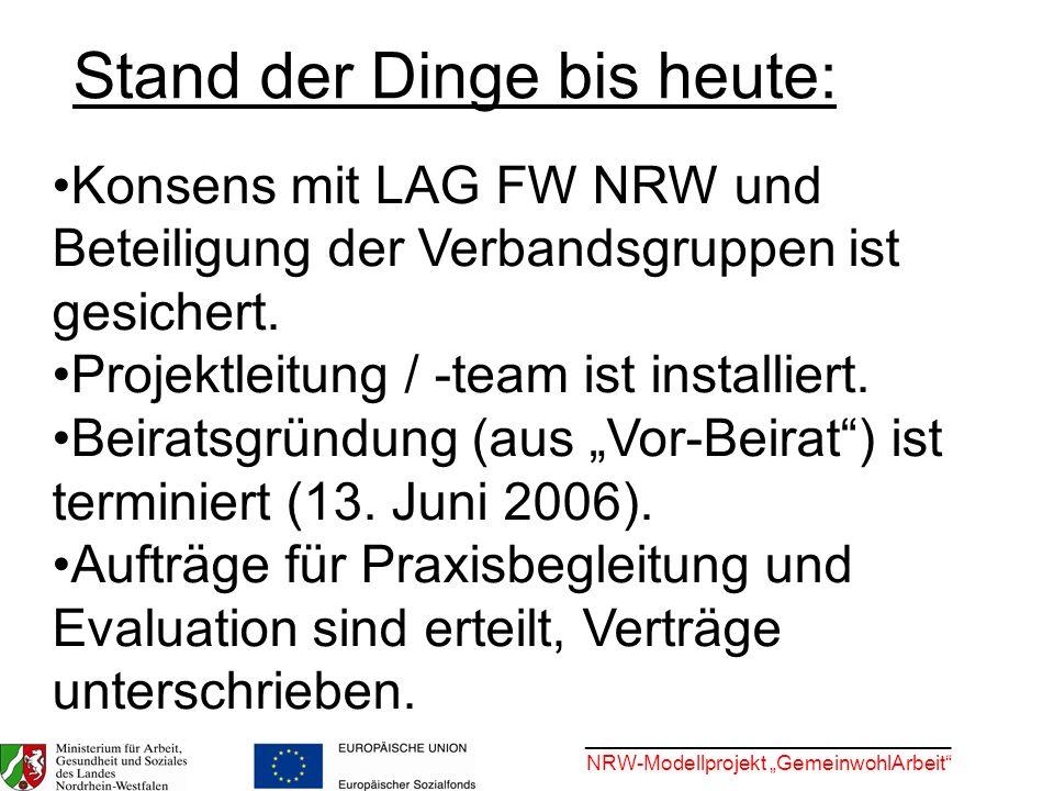 ________________________________ NRW-Modellprojekt GemeinwohlArbeit Stand der Dinge bis heute: Konsens mit LAG FW NRW und Beteiligung der Verbandsgrup
