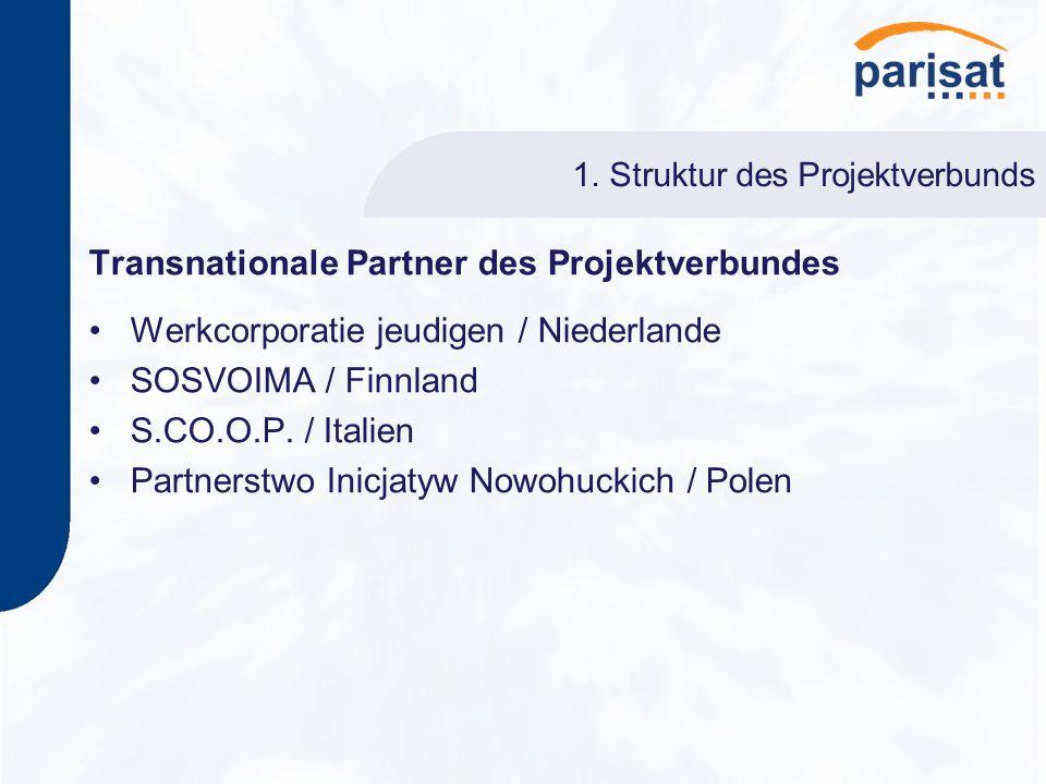 1. Struktur des Projektverbunds Transnationale Partner des Projektverbundes Werkcorporatie jeudigen / Niederlande SOSVOIMA / Finnland S.CO.O.P. / Ital