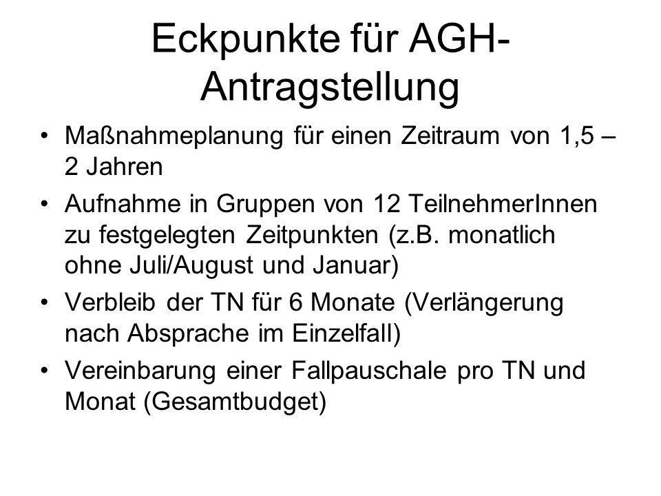 Eckpunkte für AGH- Antragstellung Maßnahmeplanung für einen Zeitraum von 1,5 – 2 Jahren Aufnahme in Gruppen von 12 TeilnehmerInnen zu festgelegten Zei
