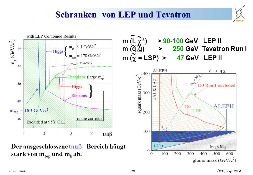 ÖPG, Sep. 2004 C. - E. Wulz10 Schranken von LEP und Tevatron m top = 180 GeV/c 2 m (l, ) > 90-100 GeV LEP II m (q,g) > 250 GeV Tevatron Run I m ( = LS