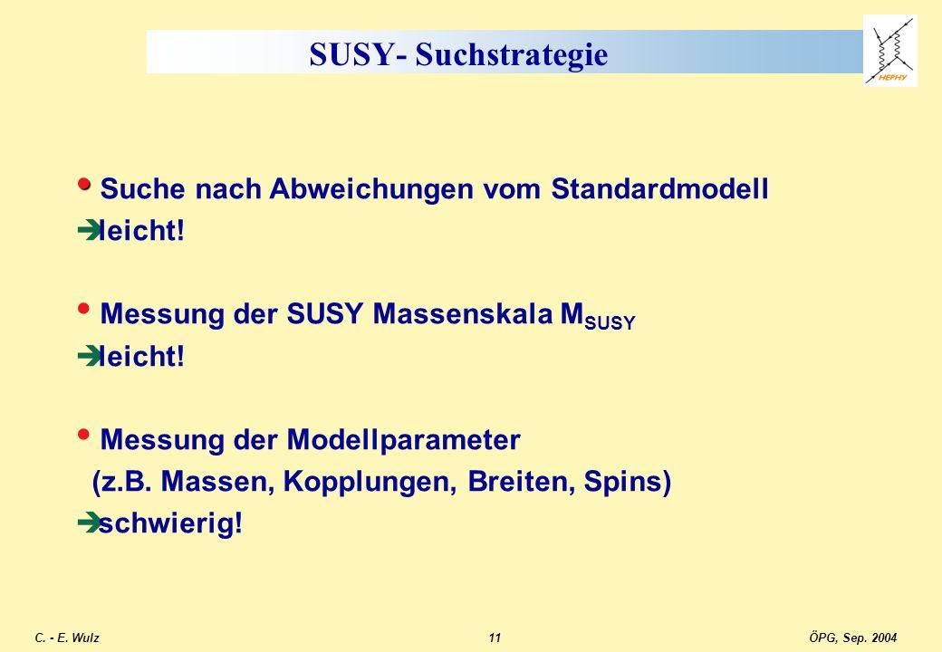 ÖPG, Sep. 2004 C. - E. Wulz11 SUSY- Suchstrategie Suche nach Abweichungen vom Standardmodell leicht! Messung der SUSY Massenskala M SUSY leicht! Messu