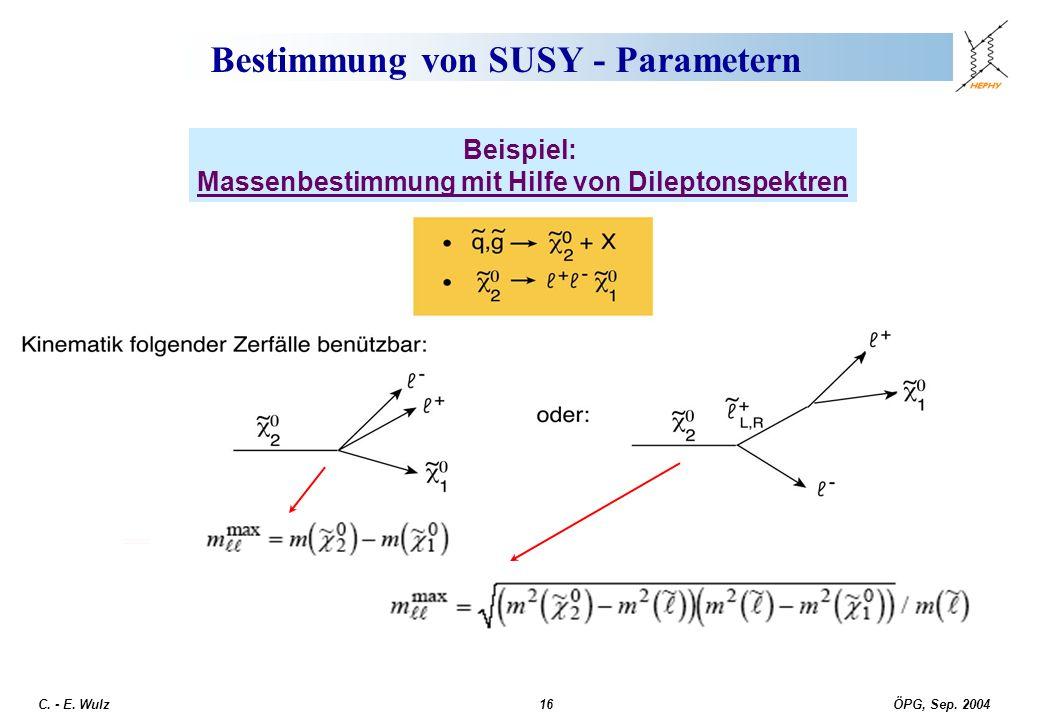 ÖPG, Sep. 2004 C. - E. Wulz16 Beispiel: Massenbestimmung mit Hilfe von Dileptonspektren Bestimmung von SUSY - Parametern