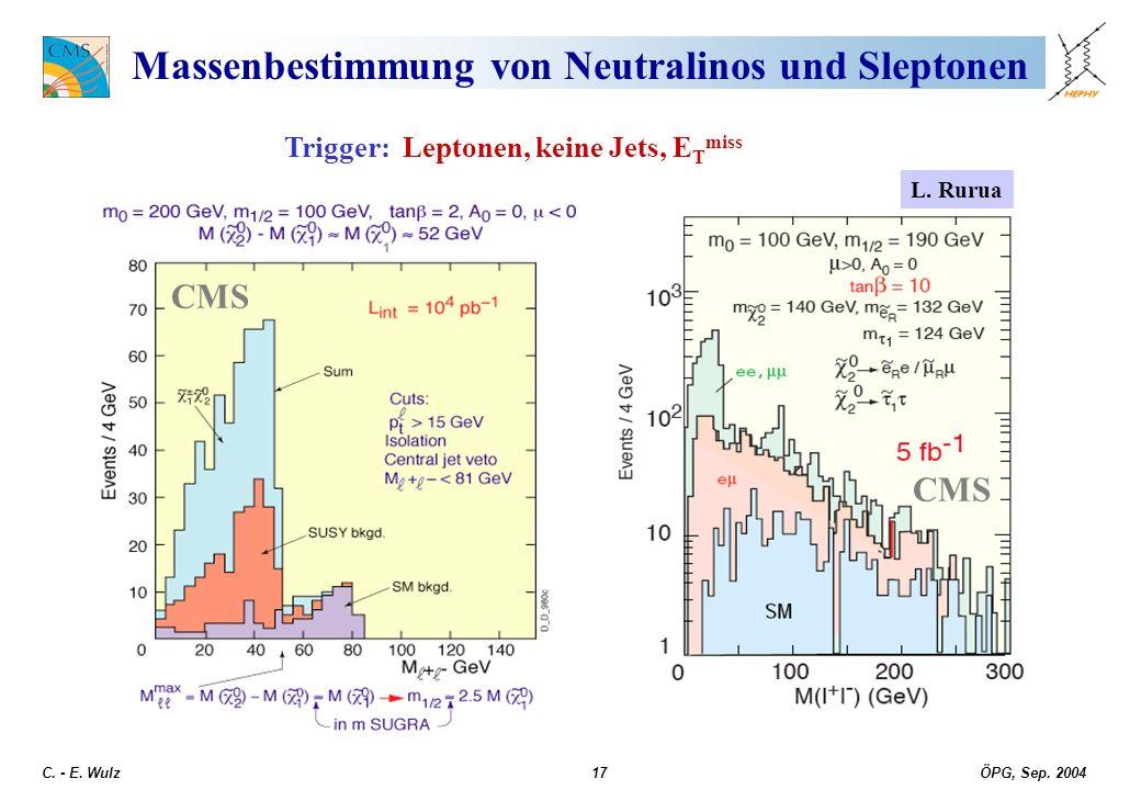 ÖPG, Sep. 2004 C. - E. Wulz17 Massenbestimmung von Neutralinos und Sleptonen Trigger: Leptonen, keine Jets, E T miss 1 CMS L. Rurua