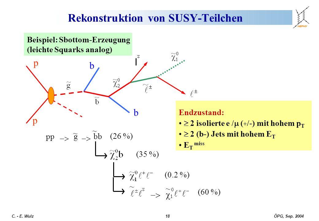 ÖPG, Sep. 2004 C. - E. Wulz18 Rekonstruktion von SUSY-Teilchen Endzustand: 2 isolierte e / ( + /-) mit hohem p T 2 (b-) Jets mit hohem E T E T miss ~