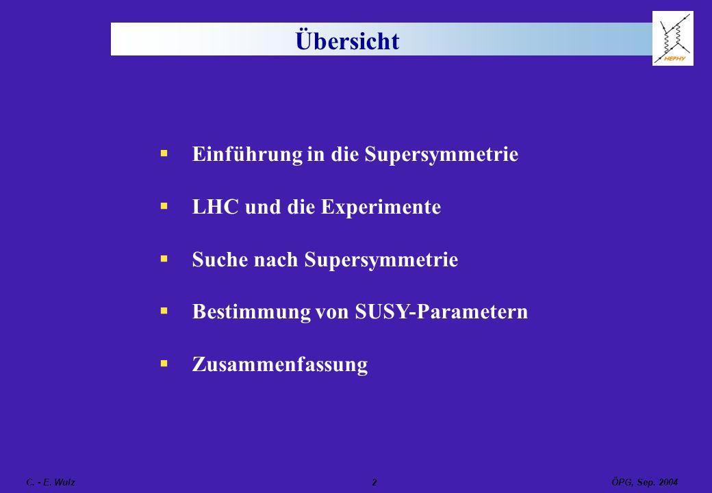 ÖPG, Sep. 2004 C. - E. Wulz2 Übersicht Einführung in die Supersymmetrie LHC und die Experimente Suche nach Supersymmetrie Bestimmung von SUSY-Paramete