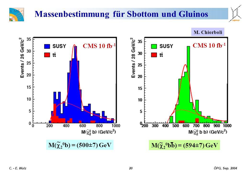 ÖPG, Sep. 2004 C. - E. Wulz20 Massenbestimmung für Sbottom und Gluinos M( 2 0 b) = (500±7) GeV ~ M( 2 0 bb) = (594±7) GeV ~ - CMS 10 fb -1 M. Chiorbol