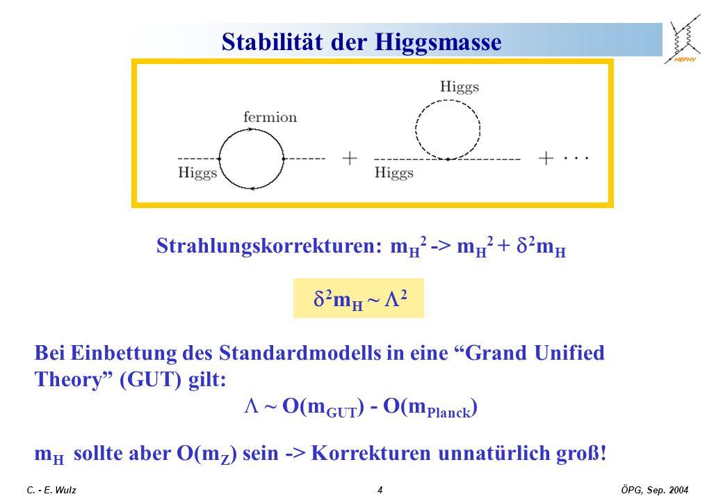 ÖPG, Sep. 2004 C. - E. Wulz4 Stabilität der Higgsmasse Strahlungskorrekturen: m H 2 -> m H 2 + 2 m H 2 m H ~ 2 Bei Einbettung des Standardmodells in e