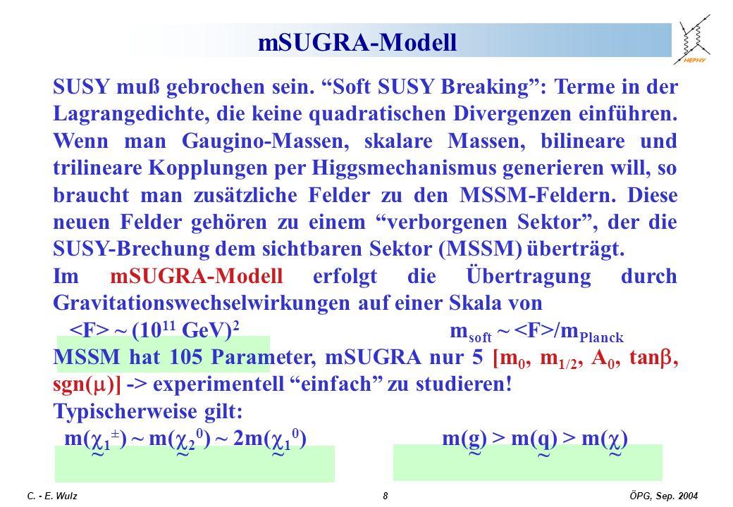 ÖPG, Sep. 2004 C. - E. Wulz8 mSUGRA-Modell SUSY muß gebrochen sein. Soft SUSY Breaking: Terme in der Lagrangedichte, die keine quadratischen Divergenz