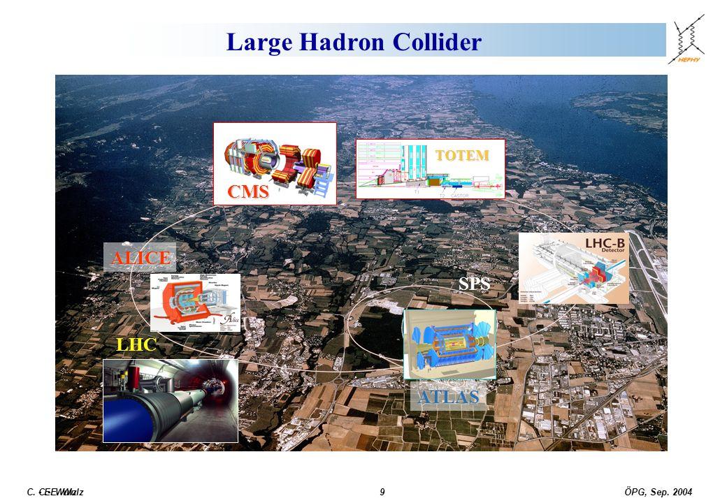 ÖPG, Sep. 2004 C. - E. Wulz9 Large Hadron Collider C.-E. Wulz LHC SPS CMS TOTEM ATLAS ALICE